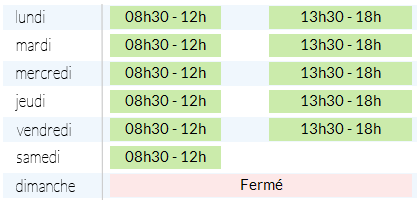 Horaire marché forex